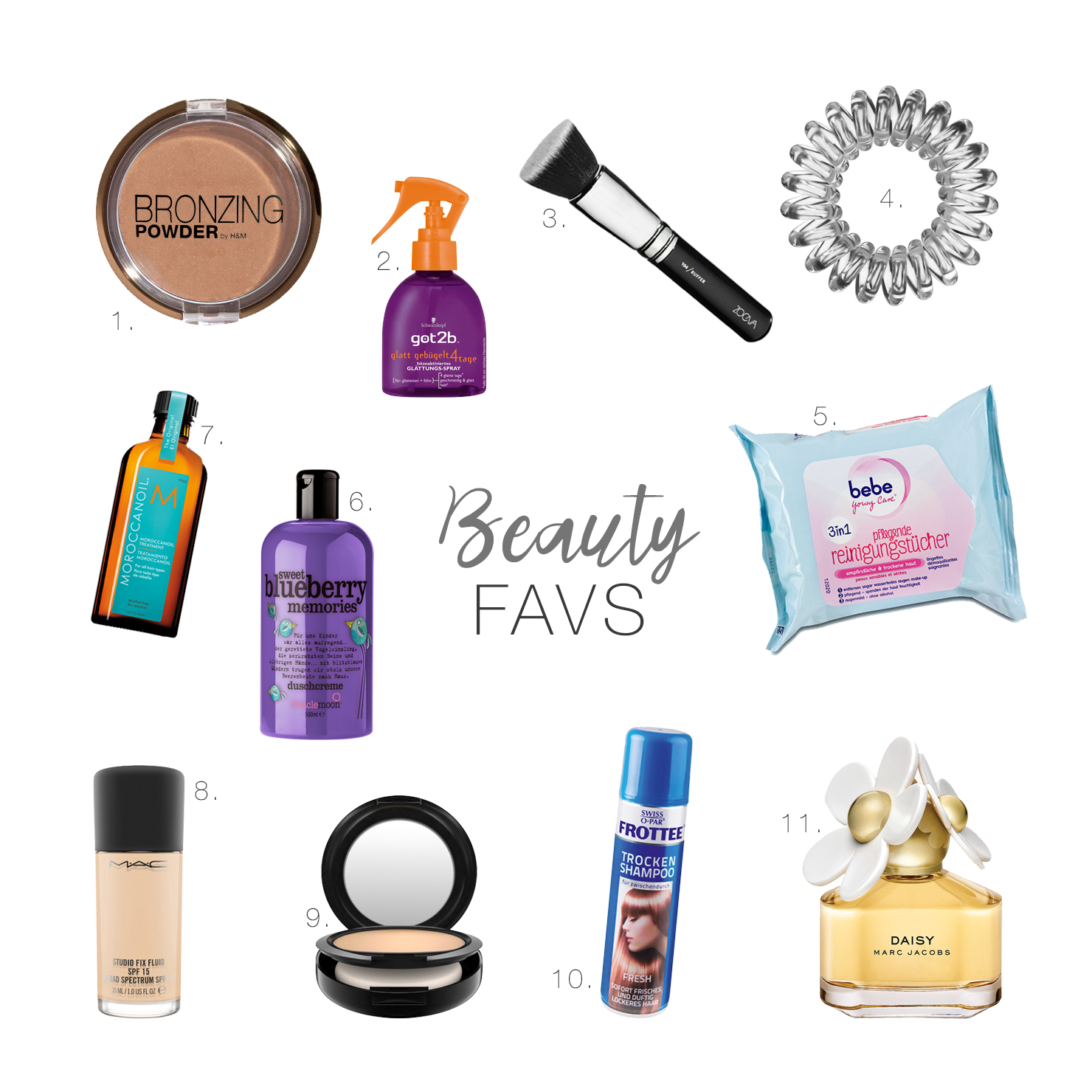 beauty-favoriten